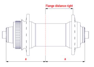 distancia del centro del buje a la ala derecha