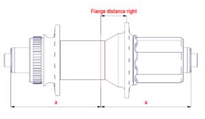 Distancia del centro del buje a a ala derecha