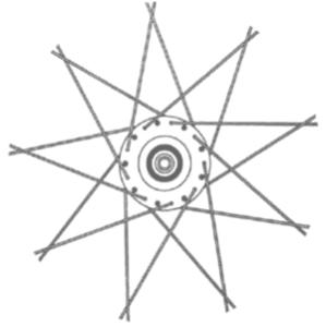 rueda radiada a 4 cruces